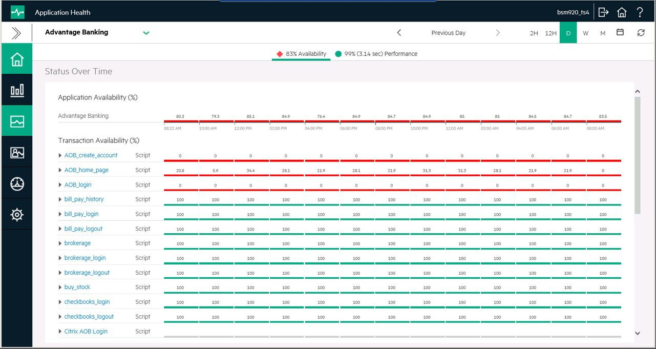 Business Process Monitor Screenshots