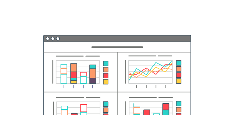 Actionable metrics and reporting