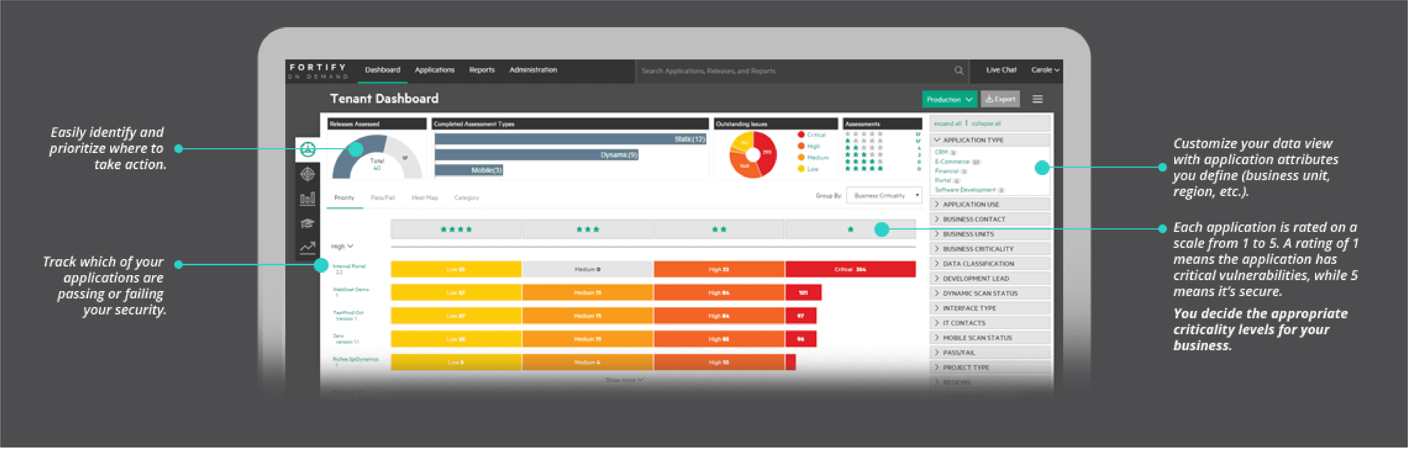 Manage your AppSec Program from a centralized portal or hosted web-based interface.