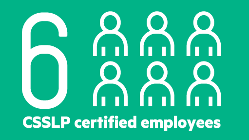 The CSSLP certified employees