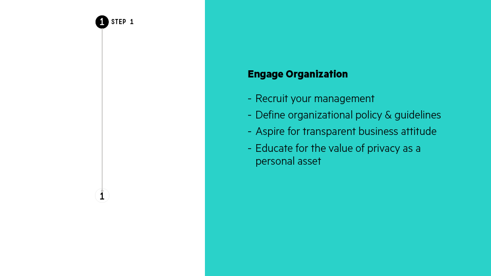 Step 1 – Engage the organization: The initial levels for creating organizational privacy culture