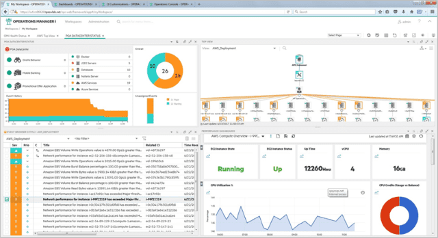 Operations Bridge Suite: Hybrid IT Infrastructure Monitoring Tool