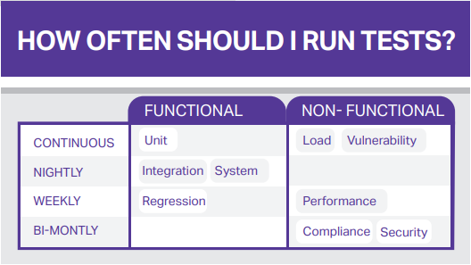 Micro Focus Performance testing & DevOps